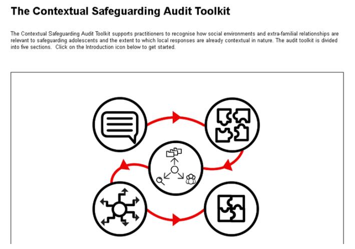 contextual-safeguarding