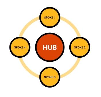 ap_diagrams_rgb_outreach